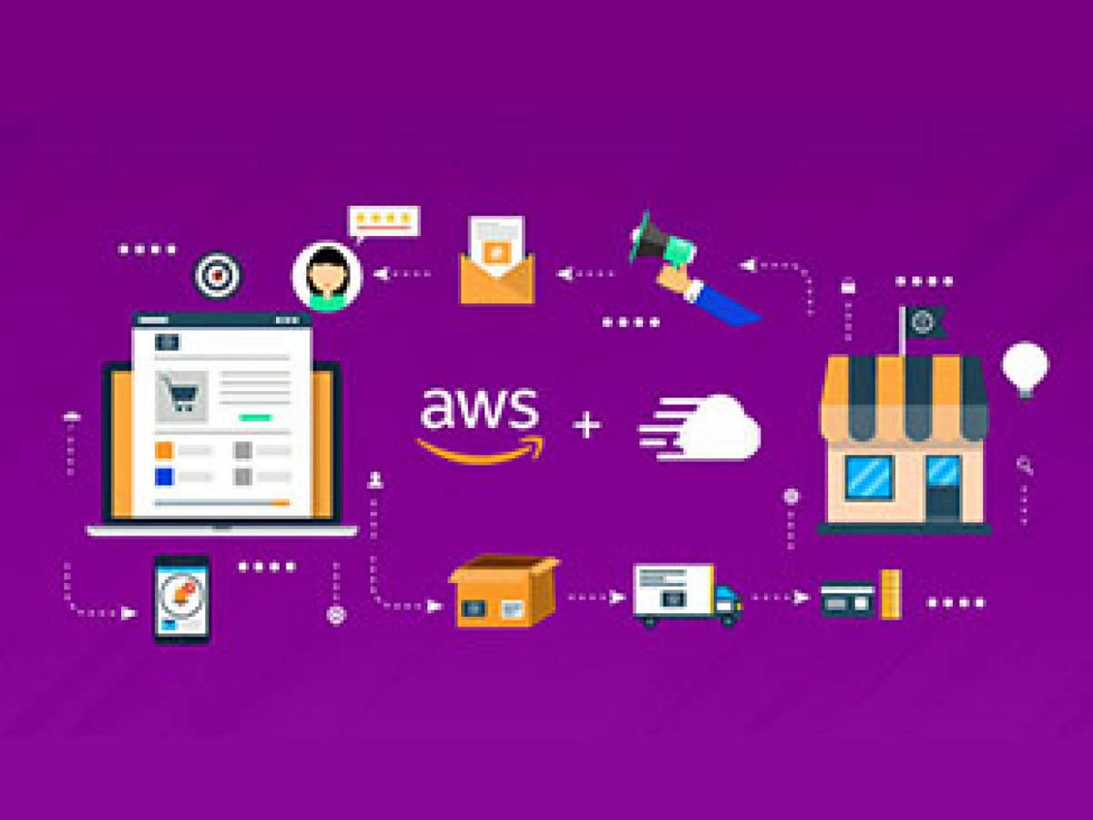 How Secure is AWS Cloud for ecommerce
